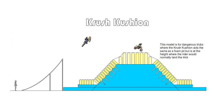 Krush Kushionz™ Extreme Sports Ramp